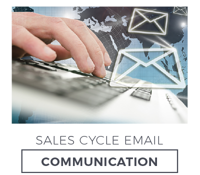 Sales Cycle EMail Communication